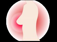 Risiko Brust Operation